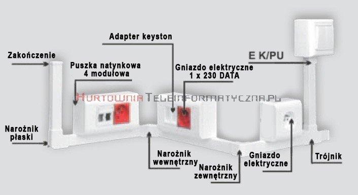 EMITER Narożnik płaski do kanału / koryta KP 110x60 biały