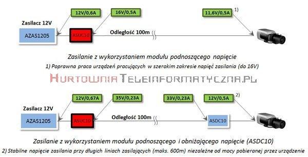 Moduł podnoszący napięcie dla jednej kamery 15W, Uwe=10-16V, Uwy=32V