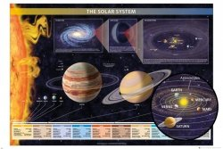 Układ słoneczny - plakat edukacyjny