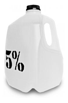Rich Piana 5% Nutriition Jug (Butelka 3,7l)